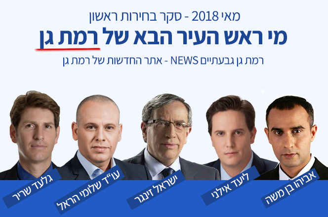 בחירות ברמת גן